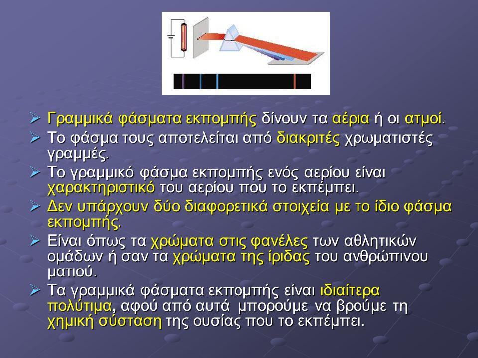  Γραμμικά φάσματα εκπομπής δίνουν τα αέρια ή οι ατμοί.  Το φάσμα τους αποτελείται από διακριτές χρωματιστές γραμμές.  Το γραμμικό φάσμα εκπομπής εν