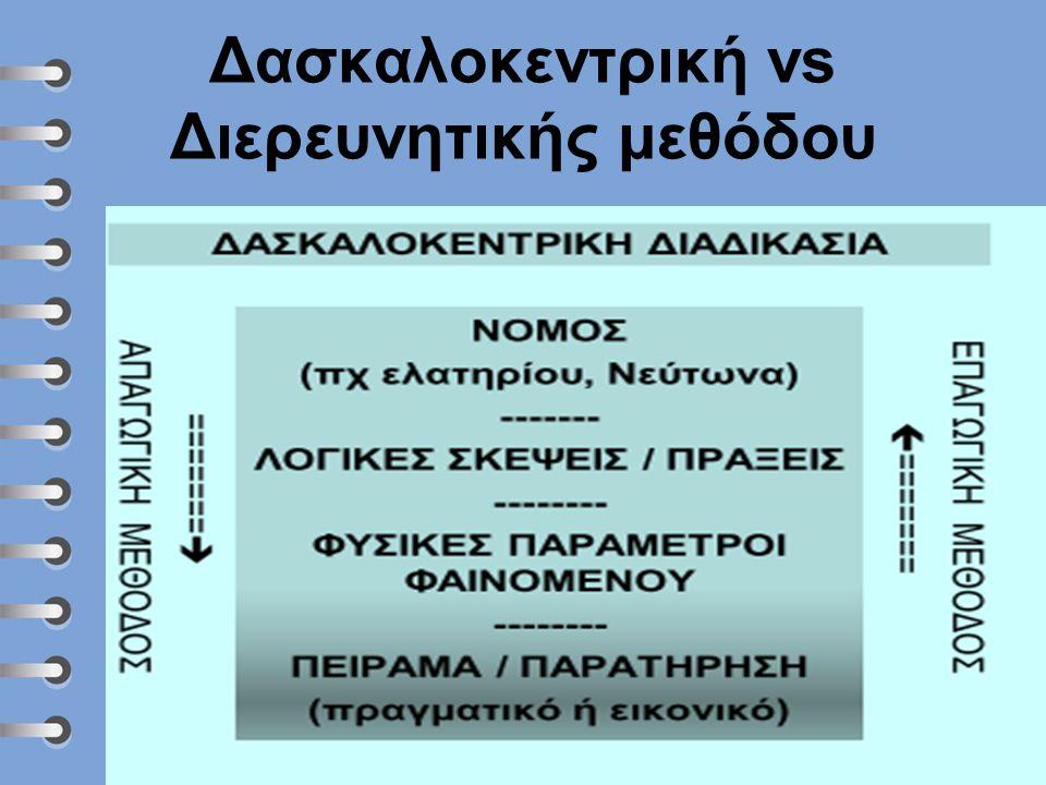 Δασκαλοκεντρική vs Διερευνητικής μεθόδου (ΙΙ)