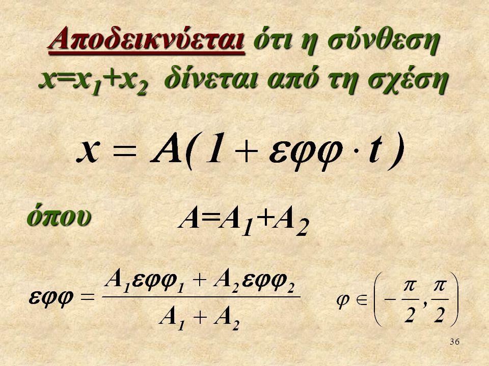 36 Αποδεικνύεται ότι η σύνθεση x=x 1 +x 2 δίνεται από τη σχέση όπου