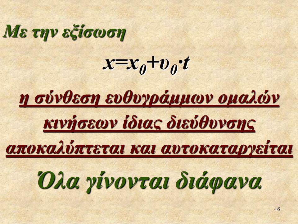 46 Με την εξίσωση x=x 0 +υ 0 ·t x=x 0 +υ 0 ·t η σύνθεση ευθυγράμμων ομαλών κινήσεων ίδιας διεύθυνσης αποκαλύπτεται και αυτοκαταργείται Όλα γίνονται δι