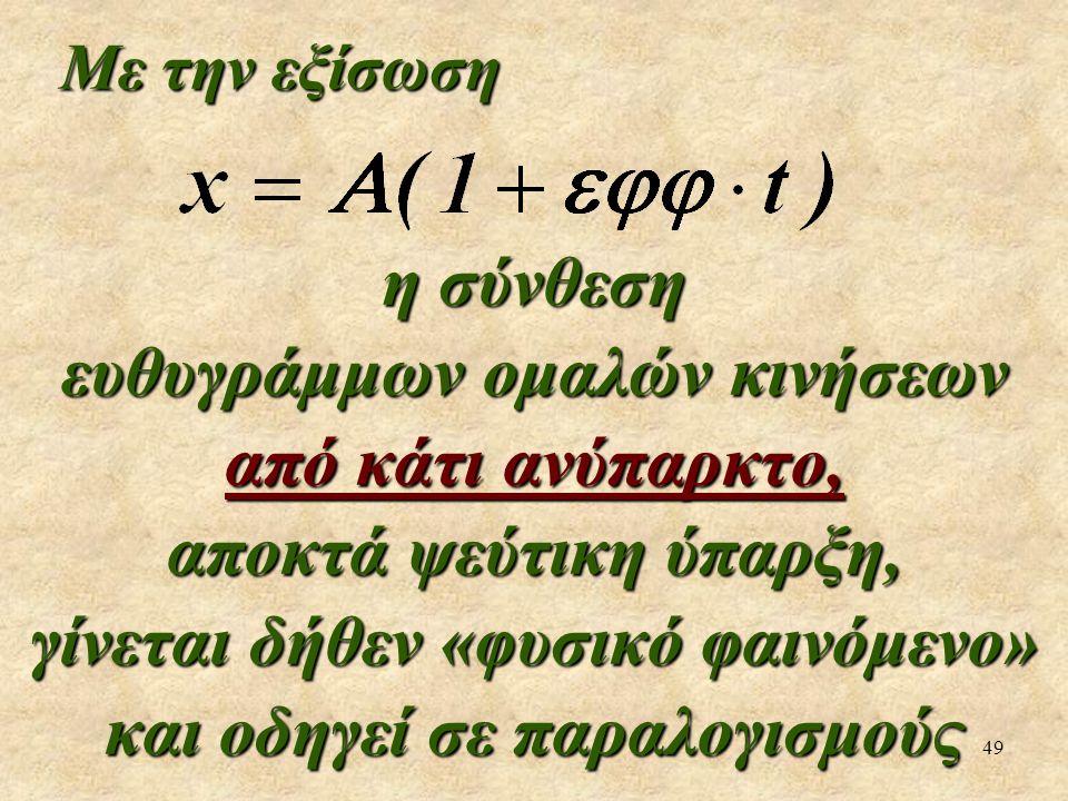 49 Με την εξίσωση η σύνθεση ευθυγράμμων ομαλών κινήσεων από κάτι ανύπαρκτο, αποκτά ψεύτικη ύπαρξη, γίνεται δήθεν «φυσικό φαινόμενο» και οδηγεί σε παραλογισμούς