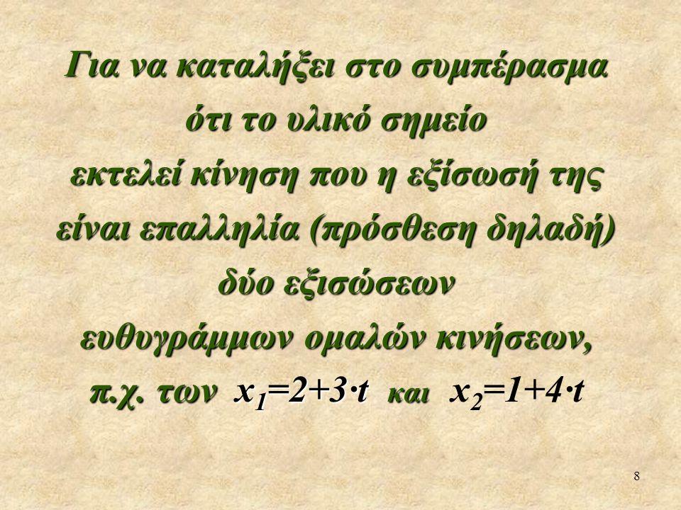 8 Για να καταλήξει στο συμπέρασμα ότι το υλικό σημείο εκτελεί κίνηση που η εξίσωσή της είναι επαλληλία (πρόσθεση δηλαδή) δύο εξισώσεων ευθυγράμμων ομαλών κινήσεων, π.χ.