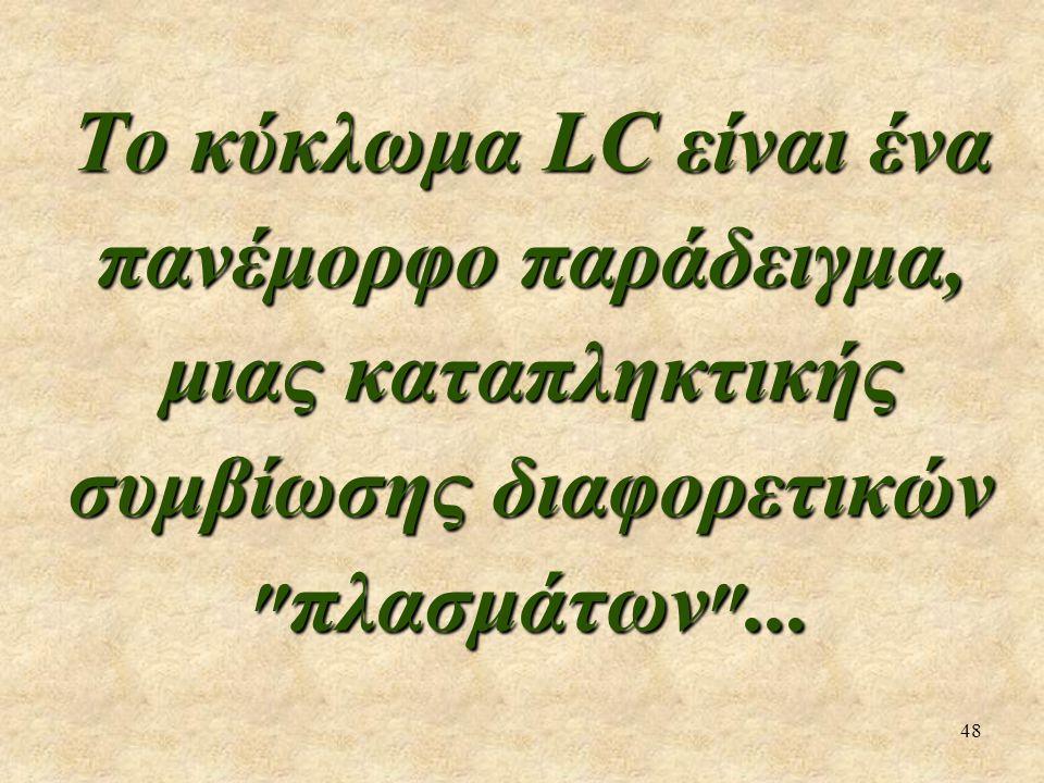48 Το κύκλωμα LC είναι ένα πανέμορφο παράδειγμα, μιας καταπληκτικής συμβίωσης διαφορετικών ״πλασμάτων״...