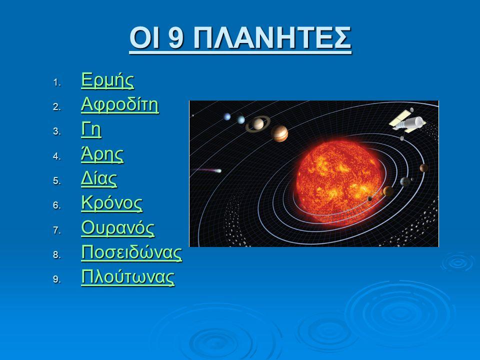 Ερμής  Αρχίζοντας ένα ταξίδι απ τον Ήλιο προς τα έξω για να γνωρίσουμε το Ηλιακό Σύστημα, σε απόσταση 0,39 Αστρονομικών Μονάδων (ΑΜ) θα συναντήσουμε τον Ερμή.