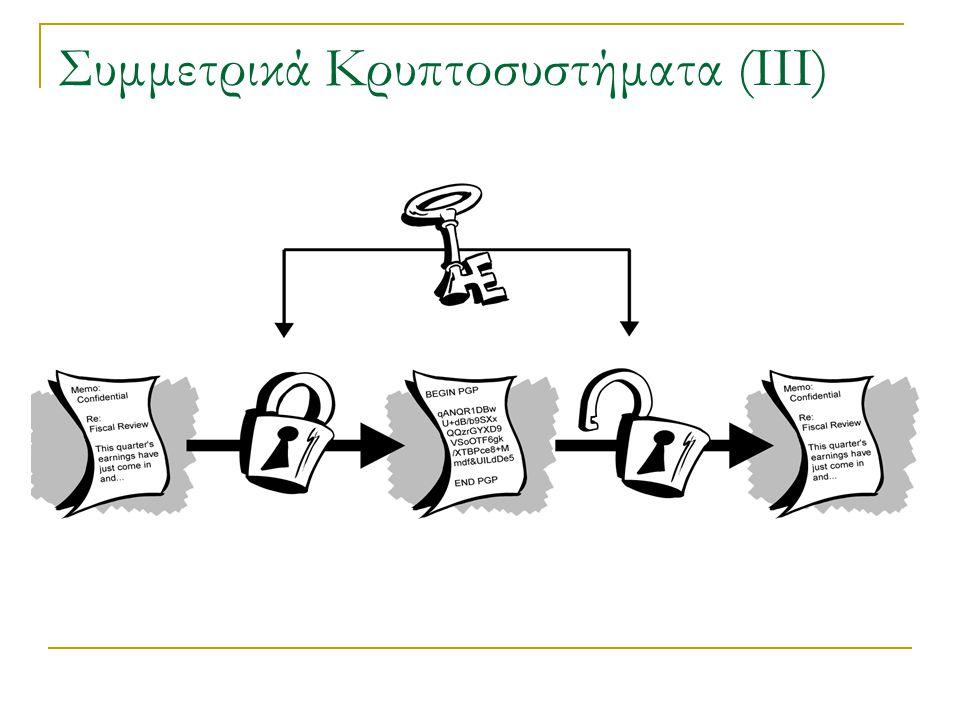 Συμμετρικά Κρυπτοσυστήματα (ΙΙI)