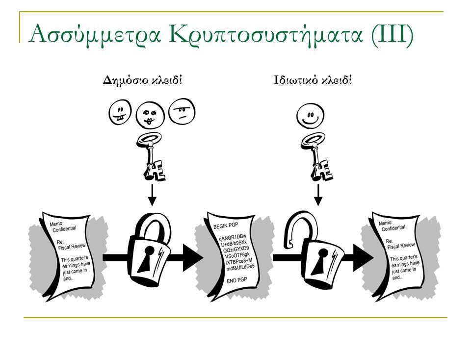 Δημόσιο κλειδίΙδιωτικό κλειδί Ασσύμμετρα Κρυπτοσυστήματα (ΙΙΙ)