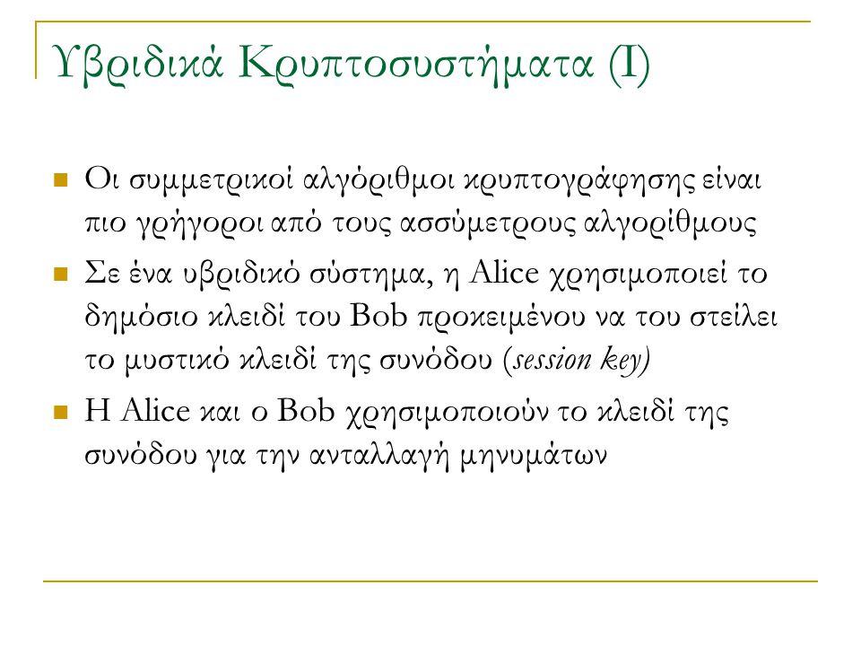 Οι συμμετρικοί αλγόριθμοι κρυπτογράφησης είναι πιο γρήγοροι από τους ασσύμετρους αλγορίθμους Σε ένα υβριδικό σύστημα, η Alice χρησιμοποιεί το δημόσιο κλειδί του Bob προκειμένου να του στείλει το μυστικό κλειδί της συνόδου (session key) Η Alice και ο Bob χρησιμοποιούν το κλειδί της συνόδου για την ανταλλαγή μηνυμάτων Υβριδικά Κρυπτοσυστήματα (Ι)