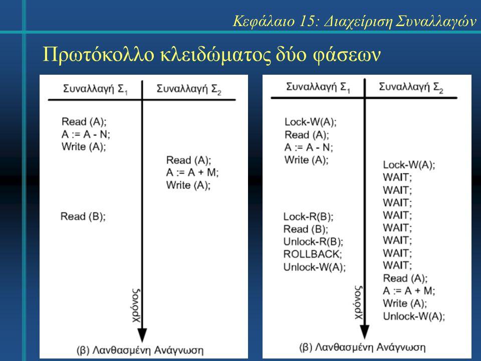 Κεφάλαιο 15: Διαχείριση Συναλλαγών Πρωτόκολλο κλειδώματος δύο φάσεων