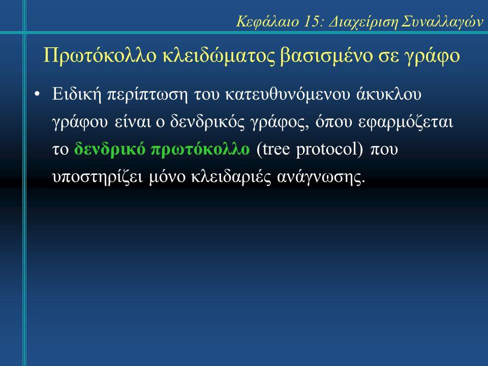 Κεφάλαιο 15: Διαχείριση Συναλλαγών Πρωτόκολλο κλειδώματος βασισμένο σε γράφο Ειδική περίπτωση του κατευθυνόμενου άκυκλου γράφου είναι ο δενδρικός γράφος, όπου εφαρμόζεται το δενδρικό πρωτόκολλο (tree protocol) που υποστηρίζει μόνο κλειδαριές ανάγνωσης.