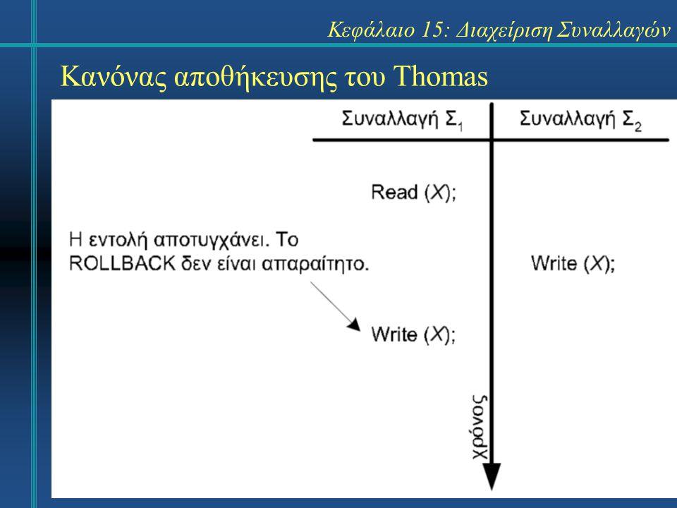 Κεφάλαιο 15: Διαχείριση Συναλλαγών Κανόνας αποθήκευσης του Thomas