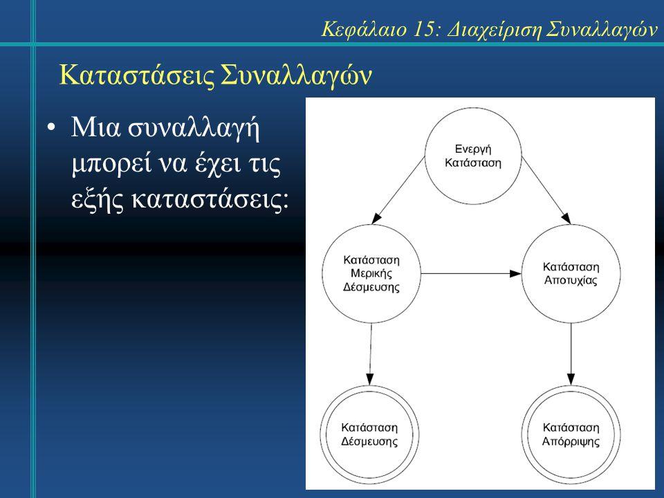 Κεφάλαιο 15: Διαχείριση Συναλλαγών Καταστάσεις Συναλλαγών Μια συναλλαγή μπορεί να έχει τις εξής καταστάσεις: