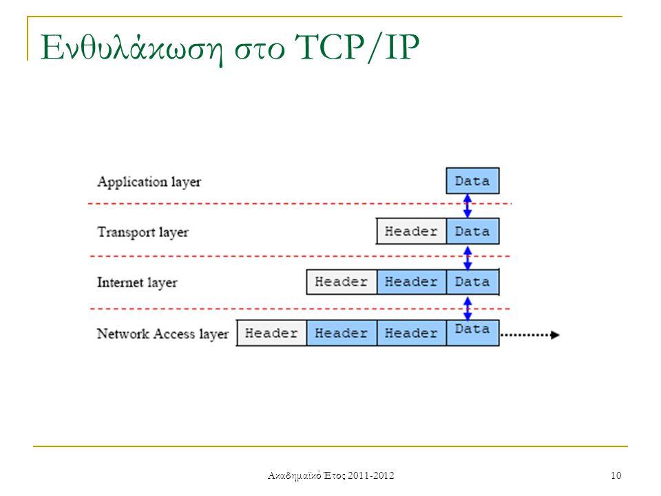 Ακαδημαϊκό Έτος 2011-2012 10 Ενθυλάκωση στο TCP/IP