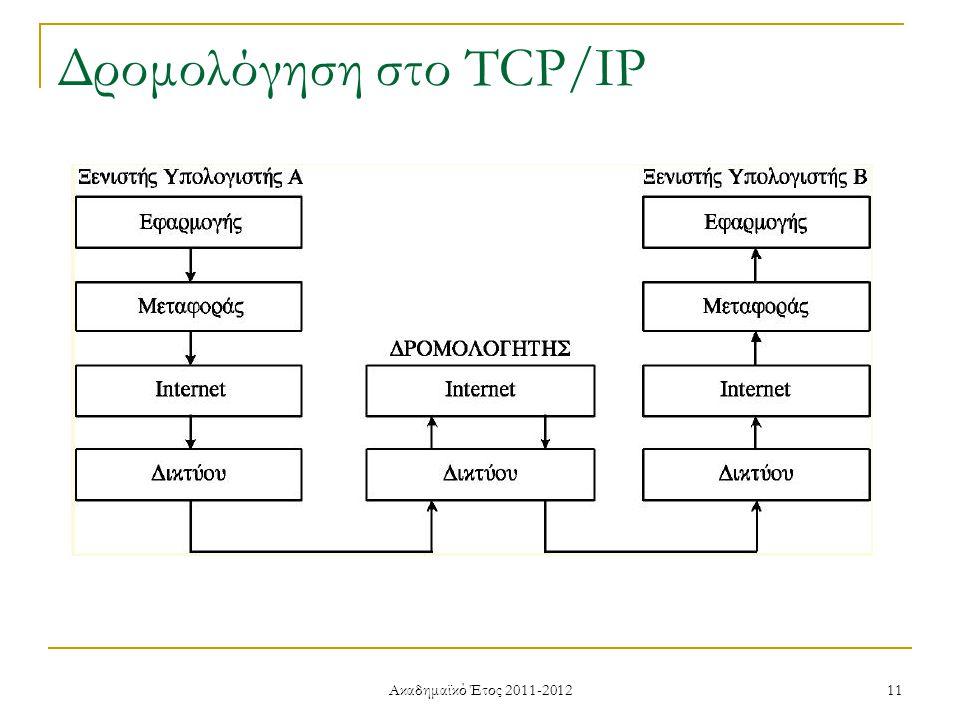 Ακαδημαϊκό Έτος 2011-2012 11 Δρομολόγηση στο TCP/IP