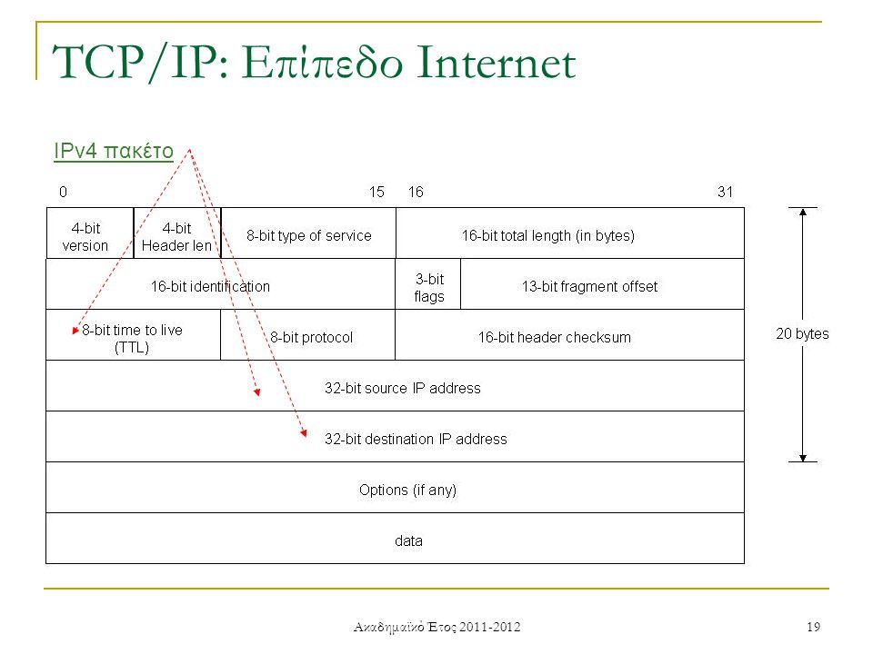 Ακαδημαϊκό Έτος 2011-2012 19 TCP/IP: Επίπεδο Internet IPv4 πακέτο