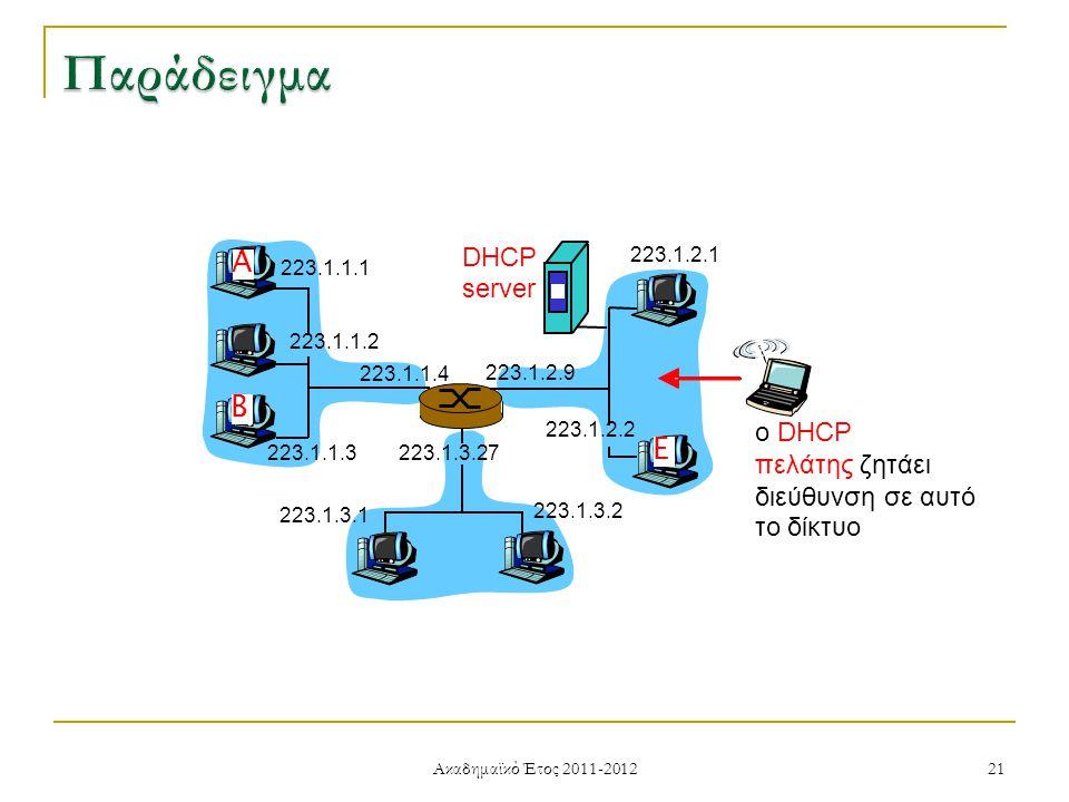 Ακαδημαϊκό Έτος 2011-2012 21 223.1.1.1 223.1.1.2 223.1.1.3 223.1.1.4 223.1.2.9 223.1.2.2 223.1.2.1 223.1.3.2 223.1.3.1 223.1.3.27 A B E DHCP server ο DHCP πελάτης ζητάει διεύθυνση σε αυτό το δίκτυο