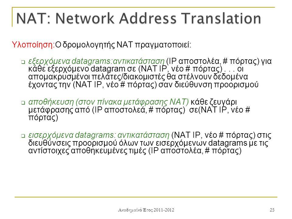 Ακαδημαϊκό Έτος 2011-2012 25 Υλοποίηση:Ο δρομολογητής NAT πραγματοποιεί:  εξερχόμενα datagrams:αντικατάσταση (IP αποστολέα, # πόρτας) για κάθε εξερχόμενο datagram σε (NAT IP, νέο # πόρτας)...