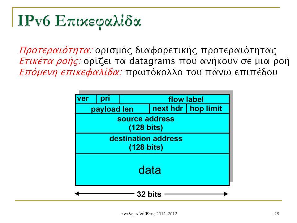 Ακαδημαϊκό Έτος 2011-2012 29 Προτεραιότητα: ορισμός διαφορετικής προτεραιότητας Ετικέτα ροής: ορίζει τα datagrams που ανήκουν σε μια ροή Επόμενη επικεφαλίδα: πρωτόκολλο του πάνω επιπέδου