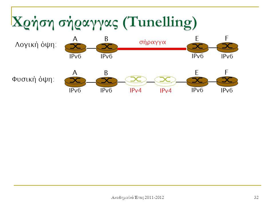 Ακαδημαϊκό Έτος 2011-2012 32 A B E F IPv6 σήραγγα Λογική όψη: Φυσική όψη: A B E F IPv6 IPv4