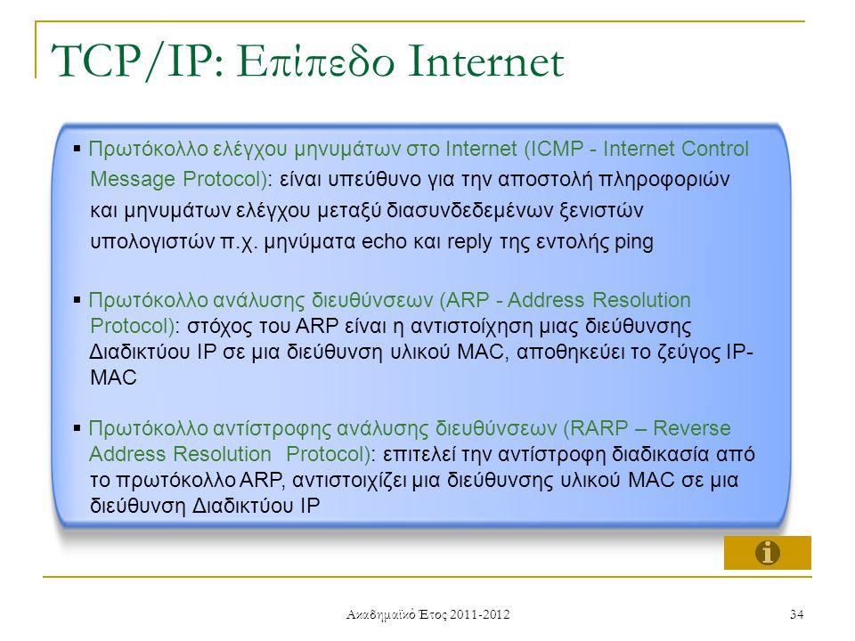 Ακαδημαϊκό Έτος 2011-2012 34 TCP/IP: Επίπεδο Internet  Πρωτόκολλο ελέγχου μηνυμάτων στο Internet (ICMP - Internet Control Message Protocol): είναι υπεύθυνο για την αποστολή πληροφοριών και μηνυμάτων ελέγχου μεταξύ διασυνδεδεμένων ξενιστών υπολογιστών π.χ.