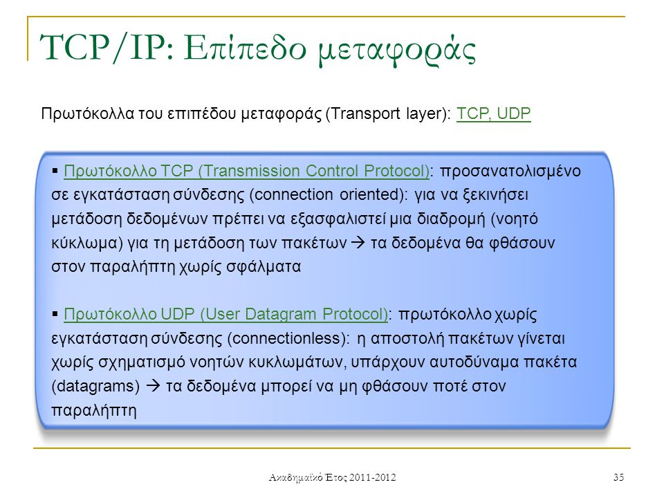 Ακαδημαϊκό Έτος 2011-2012 35 TCP/IP: Επίπεδο μεταφοράς Πρωτόκολλα του επιπέδου μεταφοράς (Transport layer): ΤCP, UDP  Πρωτόκολλο TCP (Transmission Control Protocol): προσανατολισμένο σε εγκατάσταση σύνδεσης (connection oriented): για να ξεκινήσει μετάδοση δεδομένων πρέπει να εξασφαλιστεί μια διαδρομή (νοητό κύκλωμα) για τη μετάδοση των πακέτων  τα δεδομένα θα φθάσουν στον παραλήπτη χωρίς σφάλματα  Πρωτόκολλο UDP (User Datagram Protocol): πρωτόκολλο χωρίς εγκατάσταση σύνδεσης (connectionless): η αποστολή πακέτων γίνεται χωρίς σχηματισμό νοητών κυκλωμάτων, υπάρχουν αυτοδύναμα πακέτα (datagrams)  τα δεδομένα μπορεί να μη φθάσουν ποτέ στον παραλήπτη