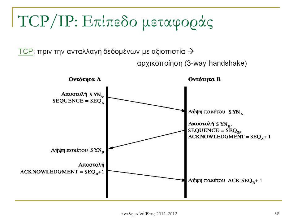 Ακαδημαϊκό Έτος 2011-2012 38 TCP/IP: Επίπεδο μεταφοράς TCP: πριν την ανταλλαγή δεδομένων με αξιοπιστία  αρχικοποίηση (3-way handshake)