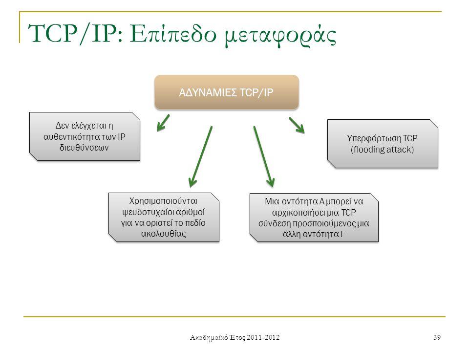 Ακαδημαϊκό Έτος 2011-2012 39 TCP/IP: Επίπεδο μεταφοράς ΑΔΥΝΑΜΙΕΣ TCP/IP Δεν ελέγχεται η αυθεντικότητα των IP διευθύνσεων Χρησιμοποιούνται ψευδοτυχαίοι αριθμοί για να οριστεί το πεδίο ακολουθίας Υπερφόρτωση TCP (flooding attack) Μια οντότητα Α μπορεί να αρχικοποιήσει μια TCP σύνδεση προσποιούμενος μια άλλη οντότητα Γ