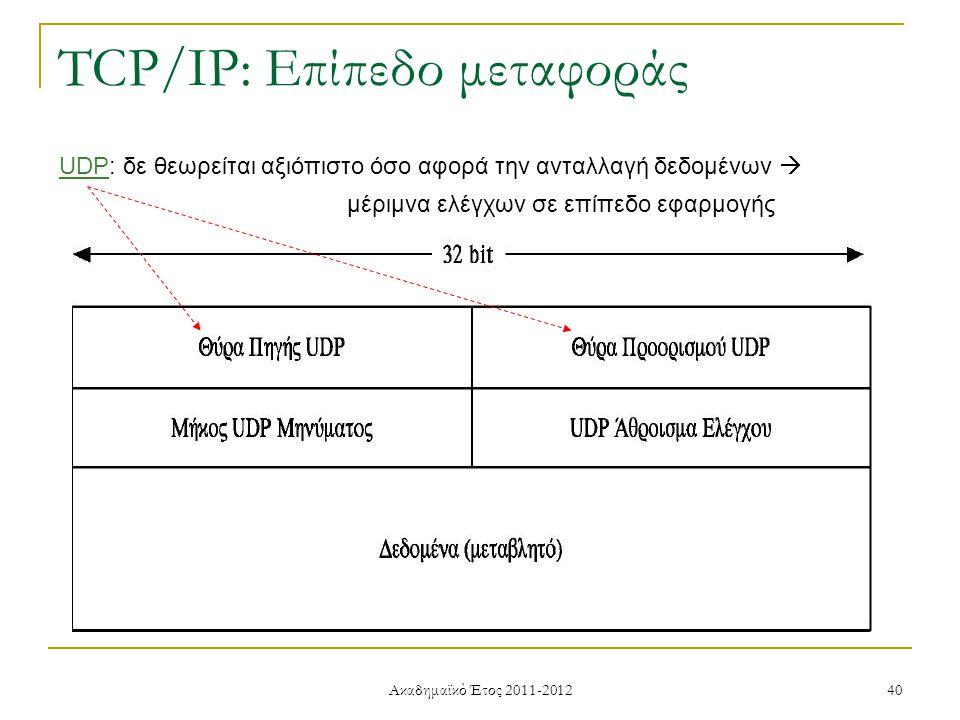 Ακαδημαϊκό Έτος 2011-2012 40 TCP/IP: Επίπεδο μεταφοράς UDP: δε θεωρείται αξιόπιστο όσο αφορά την ανταλλαγή δεδομένων  μέριμνα ελέγχων σε επίπεδο εφαρμογής