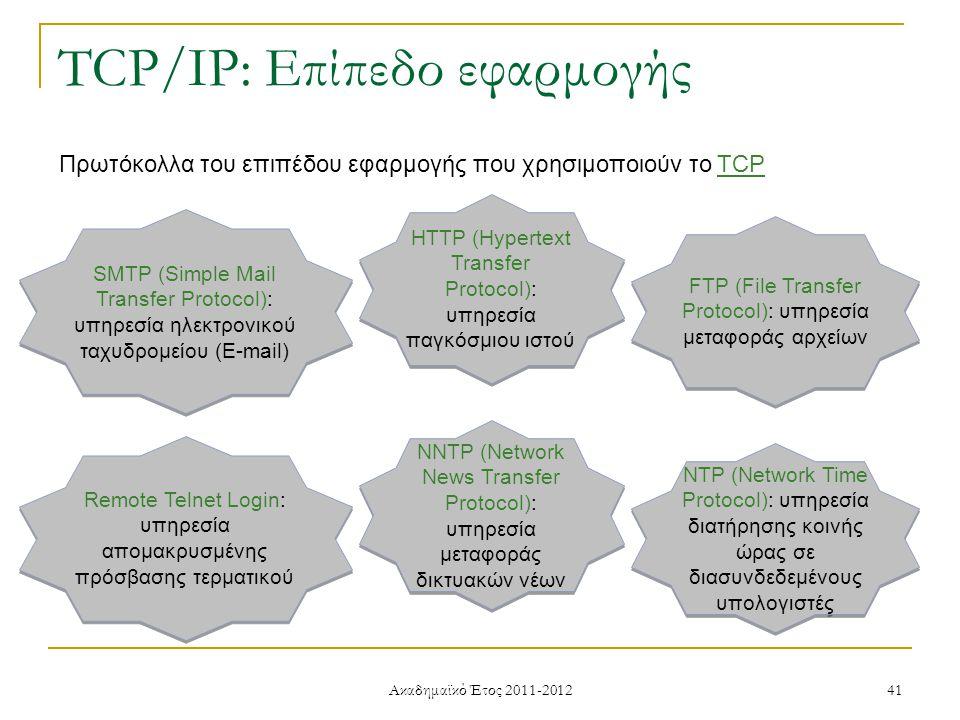 Ακαδημαϊκό Έτος 2011-2012 41 SMTP (Simple Mail Transfer Protocol): υπηρεσία ηλεκτρονικού ταχυδρομείου (E-mail) TCP/IP: Επίπεδο εφαρμογής Πρωτόκολλα του επιπέδου εφαρμογής που χρησιμοποιούν το ΤCP HTTP (Hypertext Transfer Protocol): υπηρεσία παγκόσμιου ιστού FTP (File Transfer Protocol): υπηρεσία μεταφοράς αρχείων Remote Telnet Login: υπηρεσία απομακρυσμένης πρόσβασης τερματικού NNTP (Network News Transfer Protocol): υπηρεσία μεταφοράς δικτυακών νέων NTP (Network Time Protocol): υπηρεσία διατήρησης κοινής ώρας σε διασυνδεδεμένους υπολογιστές