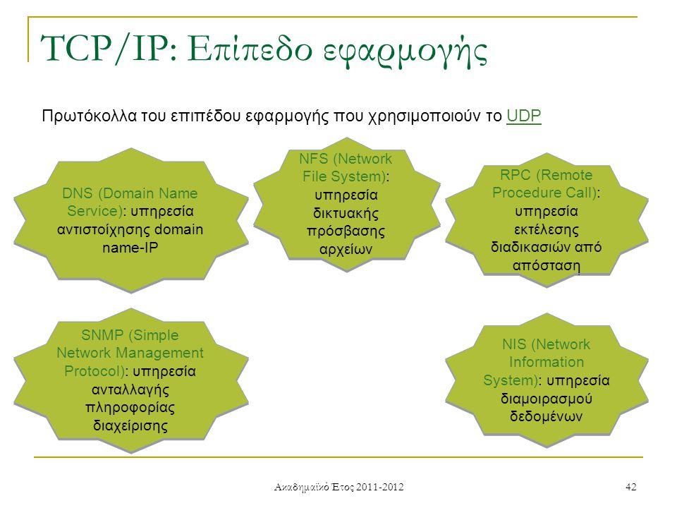 Ακαδημαϊκό Έτος 2011-2012 42 TCP/IP: Επίπεδο εφαρμογής Πρωτόκολλα του επιπέδου εφαρμογής που χρησιμοποιούν το UDP DNS (Domain Name Service): υπηρεσία αντιστοίχησης domain name-IP NFS (Network File System): υπηρεσία δικτυακής πρόσβασης αρχείων RPC (Remote Procedure Call): υπηρεσία εκτέλεσης διαδικασιών από απόσταση SNMP (Simple Network Management Protocol): υπηρεσία ανταλλαγής πληροφορίας διαχείρισης NIS (Network Information System): υπηρεσία διαμοιρασμού δεδομένων