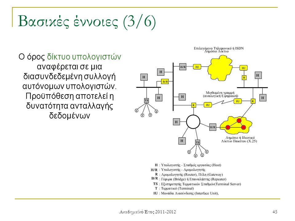 Ακαδημαϊκό Έτος 2011-2012 45 Βασικές έννοιες (3/6) Ο όρος δίκτυο υπολογιστών αναφέρεται σε μια διασυνδεδεμένη συλλογή αυτόνομων υπολογιστών.