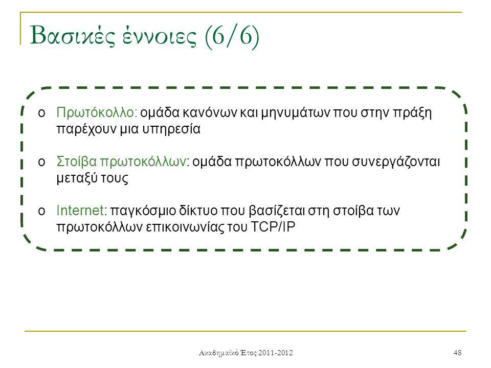 Ακαδημαϊκό Έτος 2011-2012 48 Βασικές έννοιες (6/6) oΠρωτόκολλο: ομάδα κανόνων και μηνυμάτων που στην πράξη παρέχουν μια υπηρεσία oΣτοίβα πρωτοκόλλων: ομάδα πρωτοκόλλων που συνεργάζονται μεταξύ τους oInternet: παγκόσμιο δίκτυο που βασίζεται στη στοίβα των πρωτοκόλλων επικοινωνίας του TCP/IP