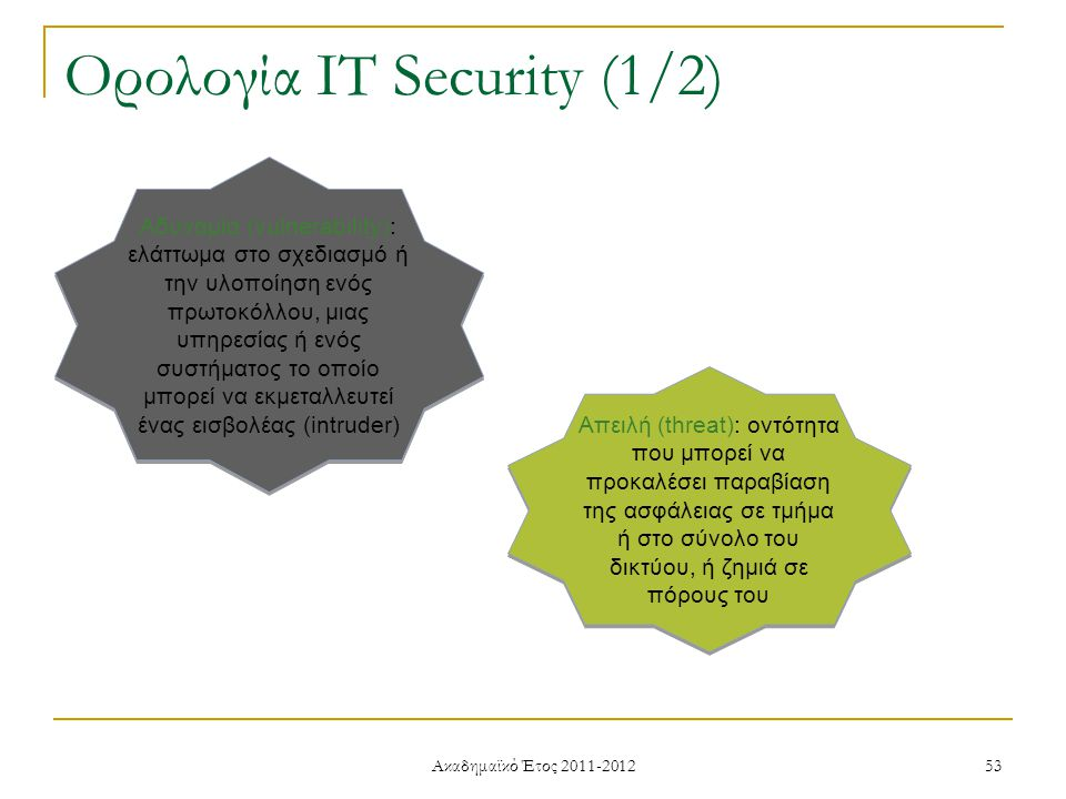Ακαδημαϊκό Έτος 2011-2012 53 Ορολογία IT Security (1/2) Αδυναμία (vulnerability): ελάττωμα στο σχεδιασμό ή την υλοποίηση ενός πρωτοκόλλου, μιας υπηρεσίας ή ενός συστήματος το οποίο μπορεί να εκμεταλλευτεί ένας εισβολέας (intruder) Απειλή (threat): οντότητα που μπορεί να προκαλέσει παραβίαση της ασφάλειας σε τμήμα ή στο σύνολο του δικτύου, ή ζημιά σε πόρους του