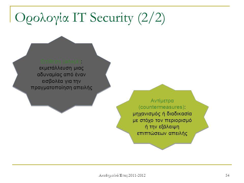 Ακαδημαϊκό Έτος 2011-2012 54 Ορολογία IT Security (2/2) Επίθεση (attack): εκμετάλλευση μιας αδυναμίας από έναν εισβολέα για την πραγματοποίηση απειλής Αντίμετρα (countermeasures): μηχανισμός ή διαδικασία με στόχο τον περιορισμό ή την εξάλειψη επιπτώσεων απειλής