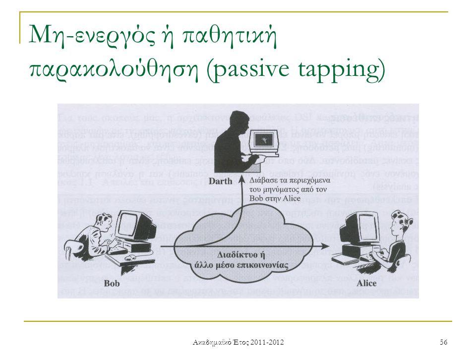 Ακαδημαϊκό Έτος 2011-2012 56 Μη-ενεργός ή παθητική παρακολούθηση (passive tapping)