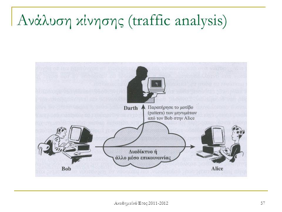 Ακαδημαϊκό Έτος 2011-2012 57 Ανάλυση κίνησης (traffic analysis)