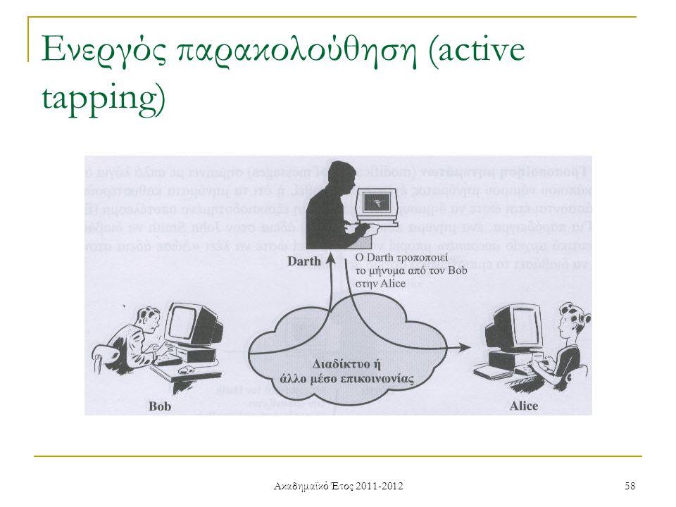 Ακαδημαϊκό Έτος 2011-2012 58 Ενεργός παρακολούθηση (active tapping)