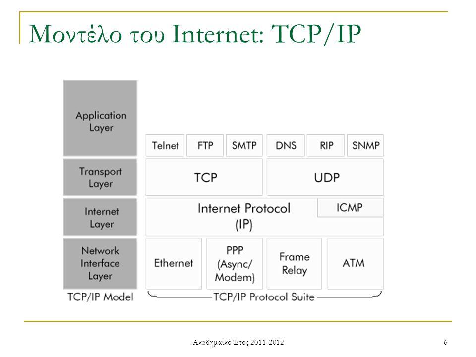 Ακαδημαϊκό Έτος 2011-2012 6 Μοντέλο του Internet: TCP/IP