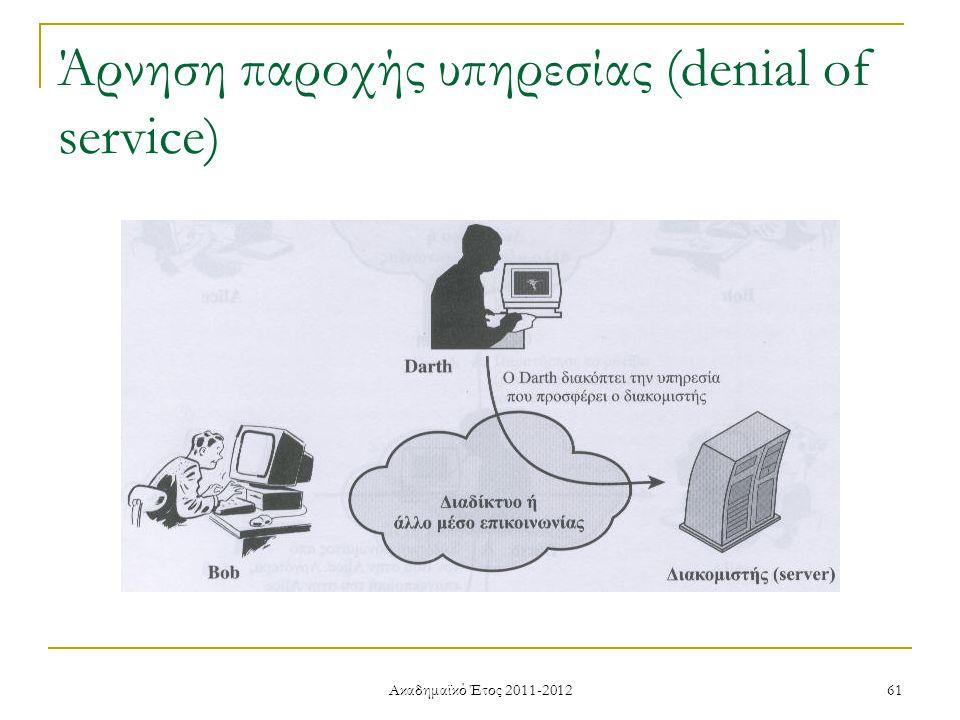 Ακαδημαϊκό Έτος 2011-2012 61 Άρνηση παροχής υπηρεσίας (denial of service)