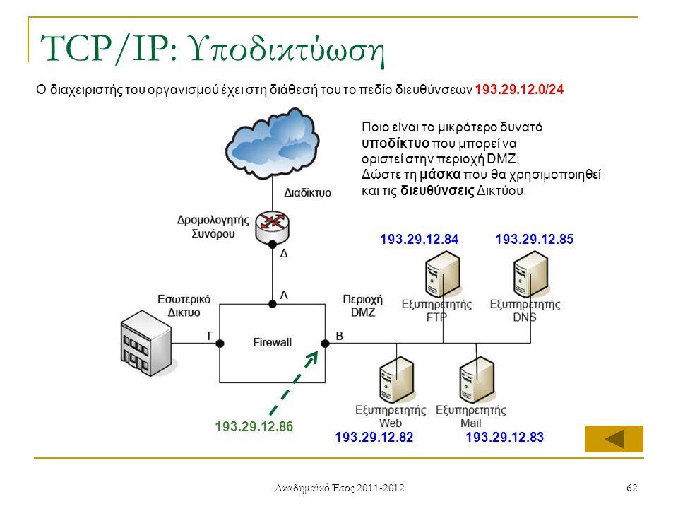 Ακαδημαϊκό Έτος 2011-2012 62 TCP/IP: Υποδικτύωση Ο διαχειριστής του οργανισμού έχει στη διάθεσή του το πεδίο διευθύνσεων 193.29.12.0/24 193.29.12.86 193.29.12.82193.29.12.83 193.29.12.84193.29.12.85 Ποιο είναι το μικρότερο δυνατό υποδίκτυο που μπορεί να οριστεί στην περιοχή DMZ; Δώστε τη μάσκα που θα χρησιμοποιηθεί και τις διευθύνσεις Δικτύου.