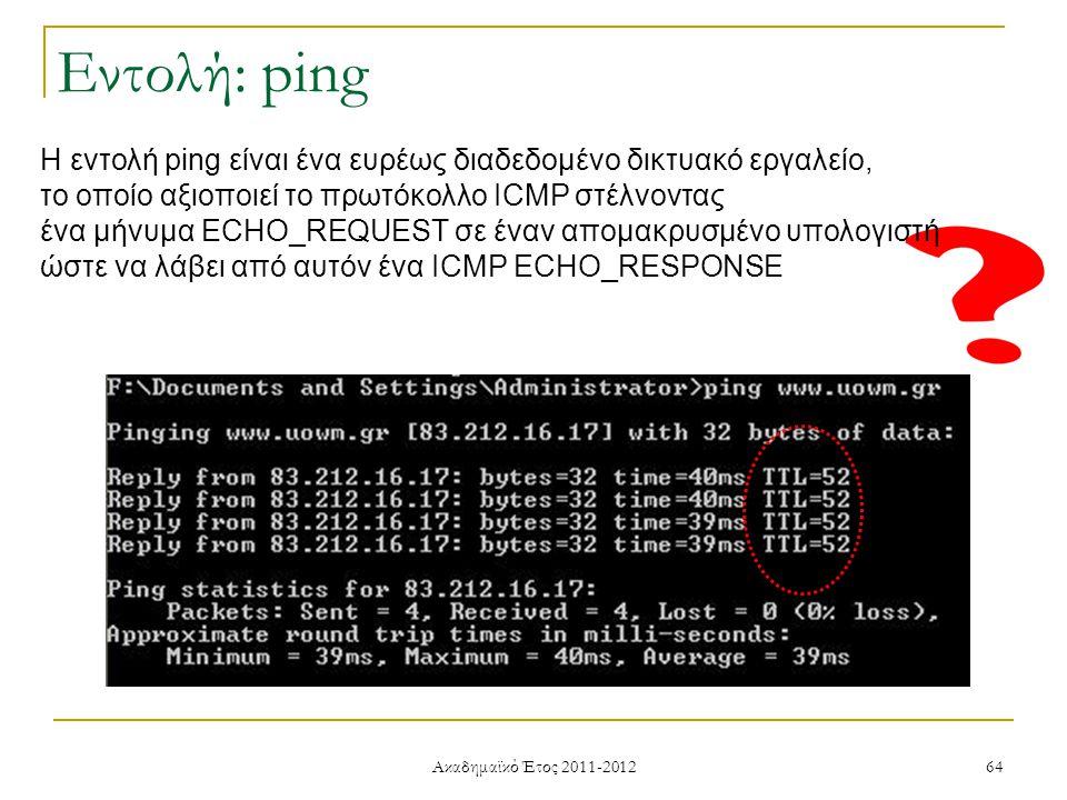 Ακαδημαϊκό Έτος 2011-2012 64 Η εντολή ping είναι ένα ευρέως διαδεδομένο δικτυακό εργαλείο, το οποίο αξιοποιεί το πρωτόκολλο ICMP στέλνοντας ένα μήνυμα ECHO_REQUEST σε έναν απομακρυσμένο υπολογιστή ώστε να λάβει από αυτόν ένα ICMP ECHO_RESPONSE Εντολή: ping