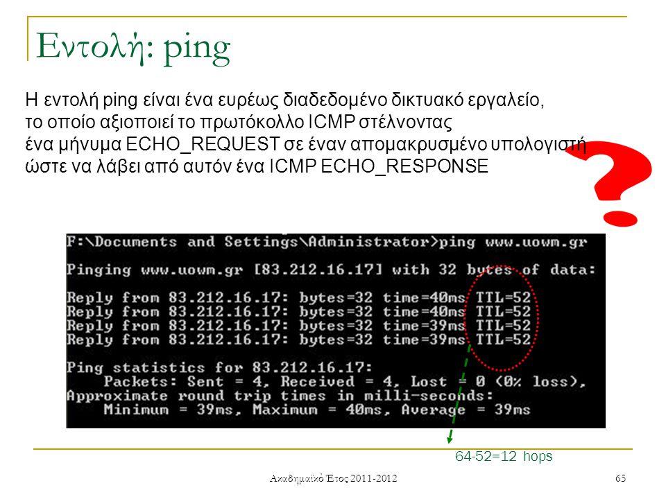 Ακαδημαϊκό Έτος 2011-2012 65 Η εντολή ping είναι ένα ευρέως διαδεδομένο δικτυακό εργαλείο, το οποίο αξιοποιεί το πρωτόκολλο ICMP στέλνοντας ένα μήνυμα ECHO_REQUEST σε έναν απομακρυσμένο υπολογιστή ώστε να λάβει από αυτόν ένα ICMP ECHO_RESPONSE 64-52=12 hops Εντολή: ping