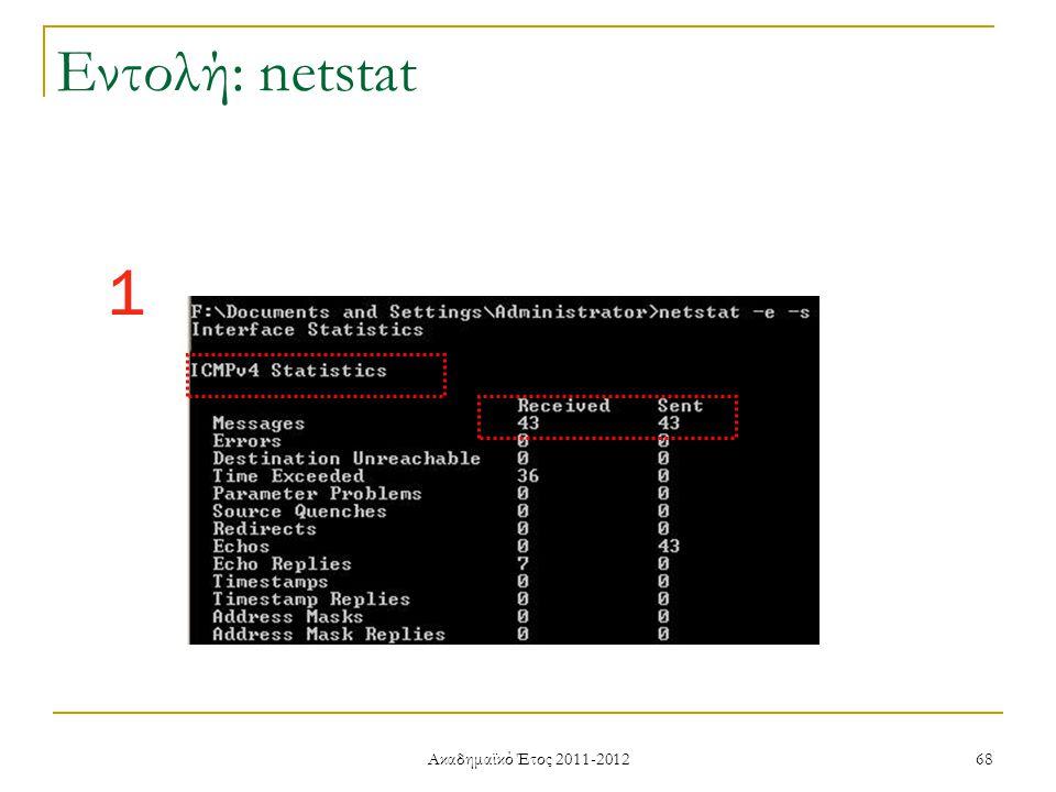 Ακαδημαϊκό Έτος 2011-2012 68 1 Εντολή: netstat