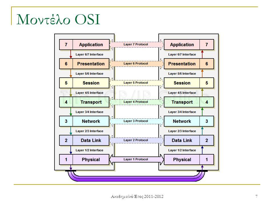 Ακαδημαϊκό Έτος 2011-2012 7 Μοντέλο OSI