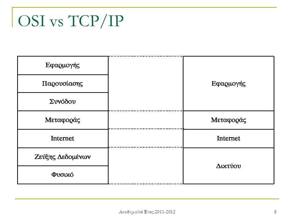 Ακαδημαϊκό Έτος 2011-2012 8 OSI vs TCP/IP