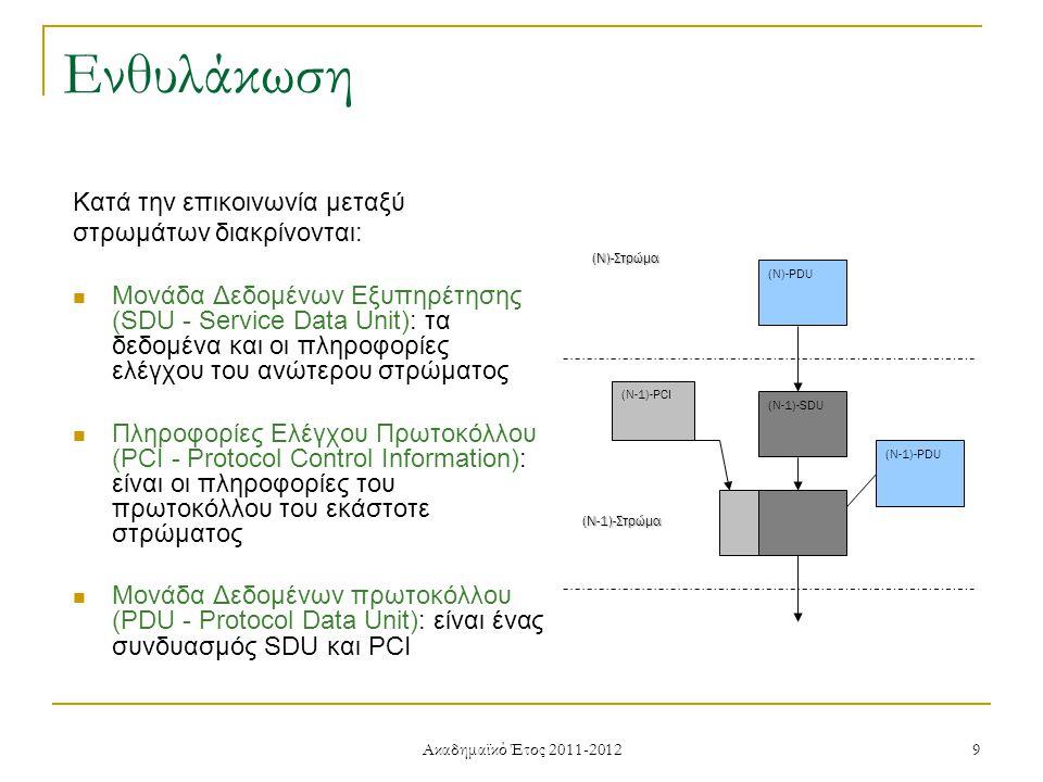 Ακαδημαϊκό Έτος 2011-2012 9 Κατά την επικοινωνία μεταξύ στρωμάτων διακρίνονται: Μονάδα Δεδομένων Εξυπηρέτησης (SDU - Service Data Unit): τα δεδομένα και οι πληροφορίες ελέγχου του ανώτερου στρώματος Πληροφορίες Ελέγχου Πρωτοκόλλου (PCI - Protocol Control Information): είναι οι πληροφορίες του πρωτοκόλλου του εκάστοτε στρώματος Μονάδα Δεδομένων πρωτοκόλλου (PDU - Protocol Data Unit): είναι ένας συνδυασμός SDU και PCI (Ν)-PDU (Ν-1)-SDU (N-1)-PDU(N)-Στρώμα (Ν-1)-PCI (N-1)-Στρώμα Ενθυλάκωση