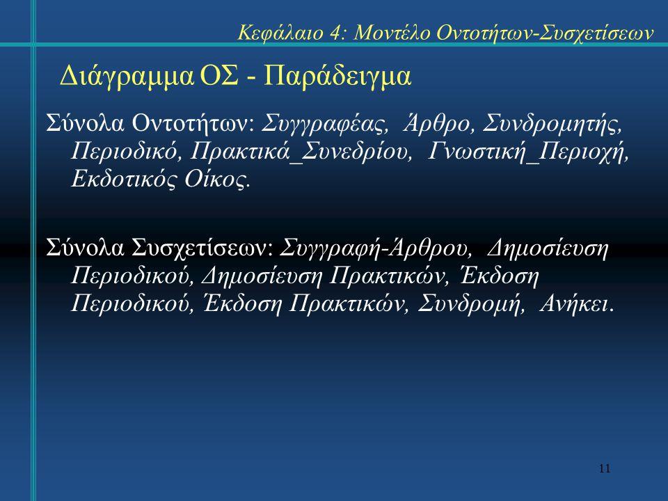 11 Διάγραμμα ΟΣ - Παράδειγμα Σύνολα Οντοτήτων: Συγγραφέας, Άρθρο, Συνδρομητής, Περιοδικό, Πρακτικά_Συνεδρίου, Γνωστική_Περιοχή, Εκδοτικός Οίκος. Σύνολ