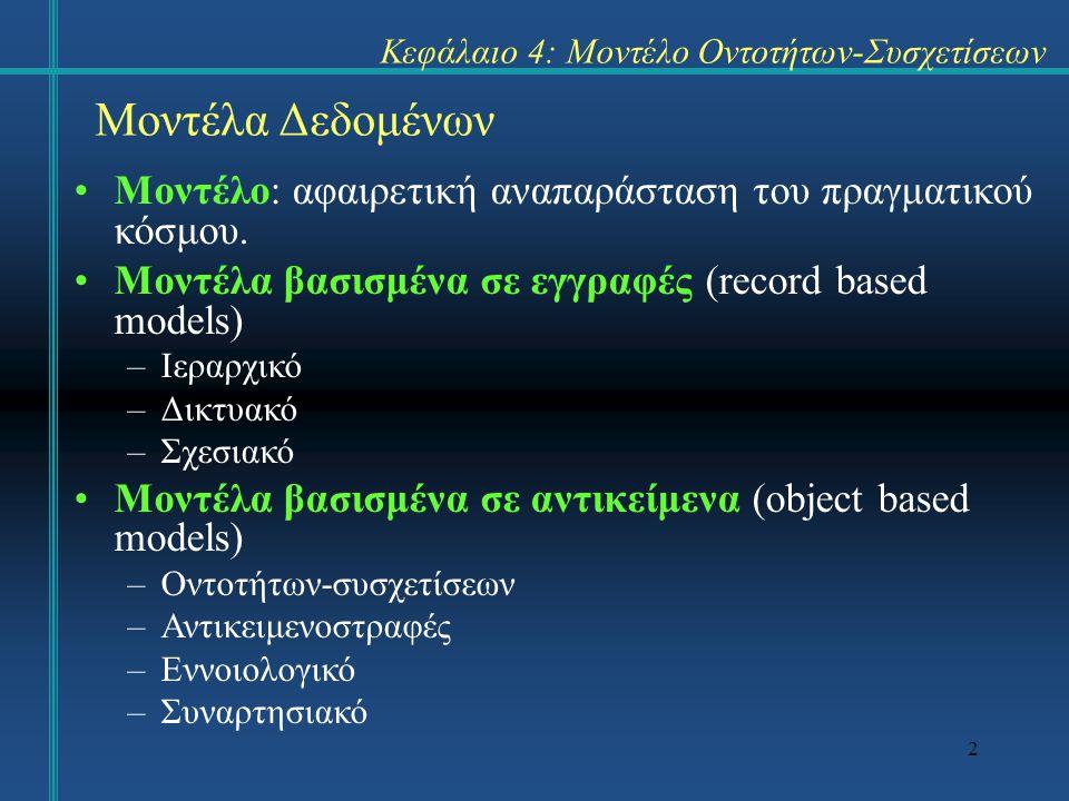 33 Επεκτάσεις του μοντέλου ΟΣ Συσσωμάτωση – συνάθροιση (aggregation).