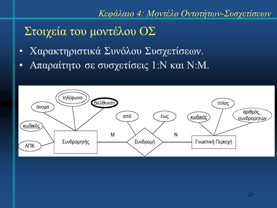 20 Στοιχεία του μοντέλου ΟΣ Χαρακτηριστικά Συνόλου Συσχετίσεων. Απαραίτητο σε συσχετίσεις 1:Ν και Ν:Μ. Κεφάλαιο 4: Μοντέλο Οντοτήτων-Συσχετίσεων