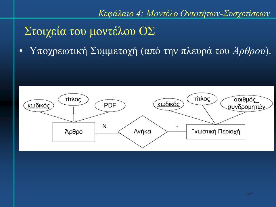 22 Στοιχεία του μοντέλου ΟΣ Υποχρεωτική Συμμετοχή (από την πλευρά του Άρθρου). Κεφάλαιο 4: Μοντέλο Οντοτήτων-Συσχετίσεων