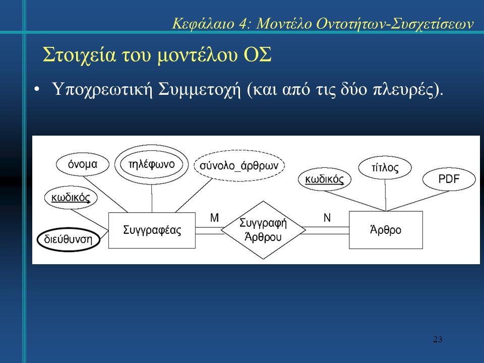 23 Στοιχεία του μοντέλου ΟΣ Υποχρεωτική Συμμετοχή (και από τις δύο πλευρές). Κεφάλαιο 4: Μοντέλο Οντοτήτων-Συσχετίσεων
